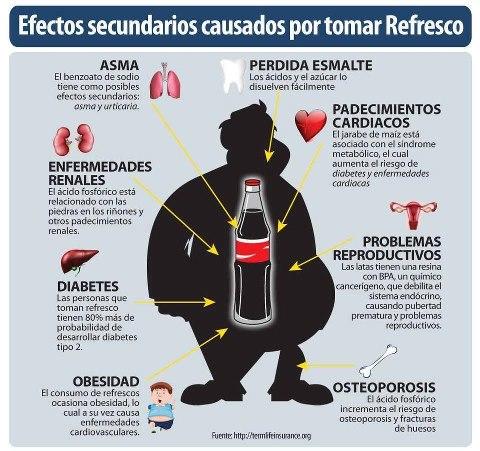 Efectos refresco