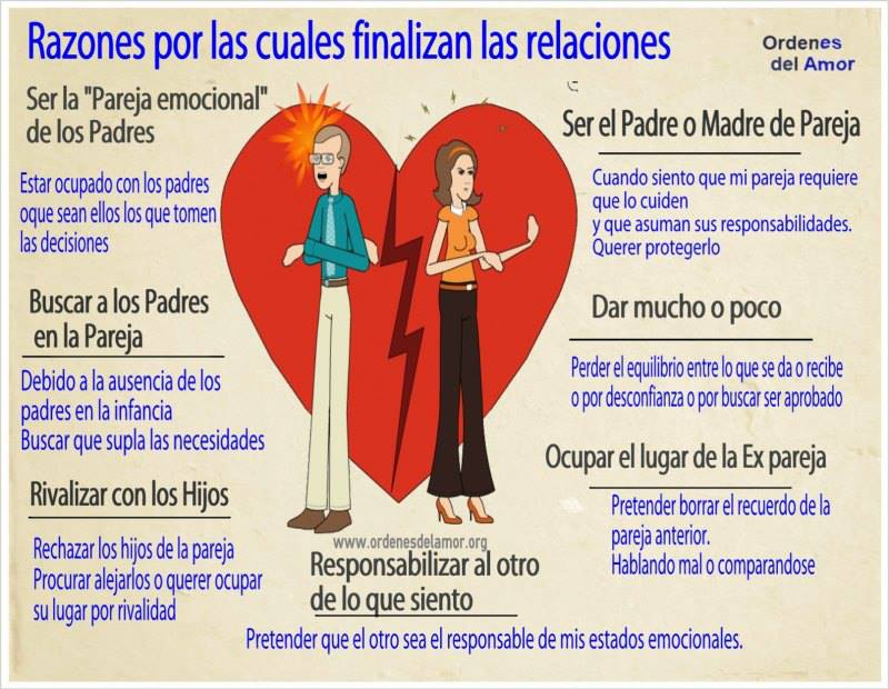 https://reflexionesdiarias.files.wordpress.com/2013/05/razones.jpg